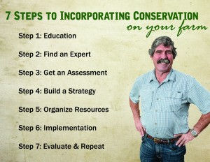 Conservation Graphic-01