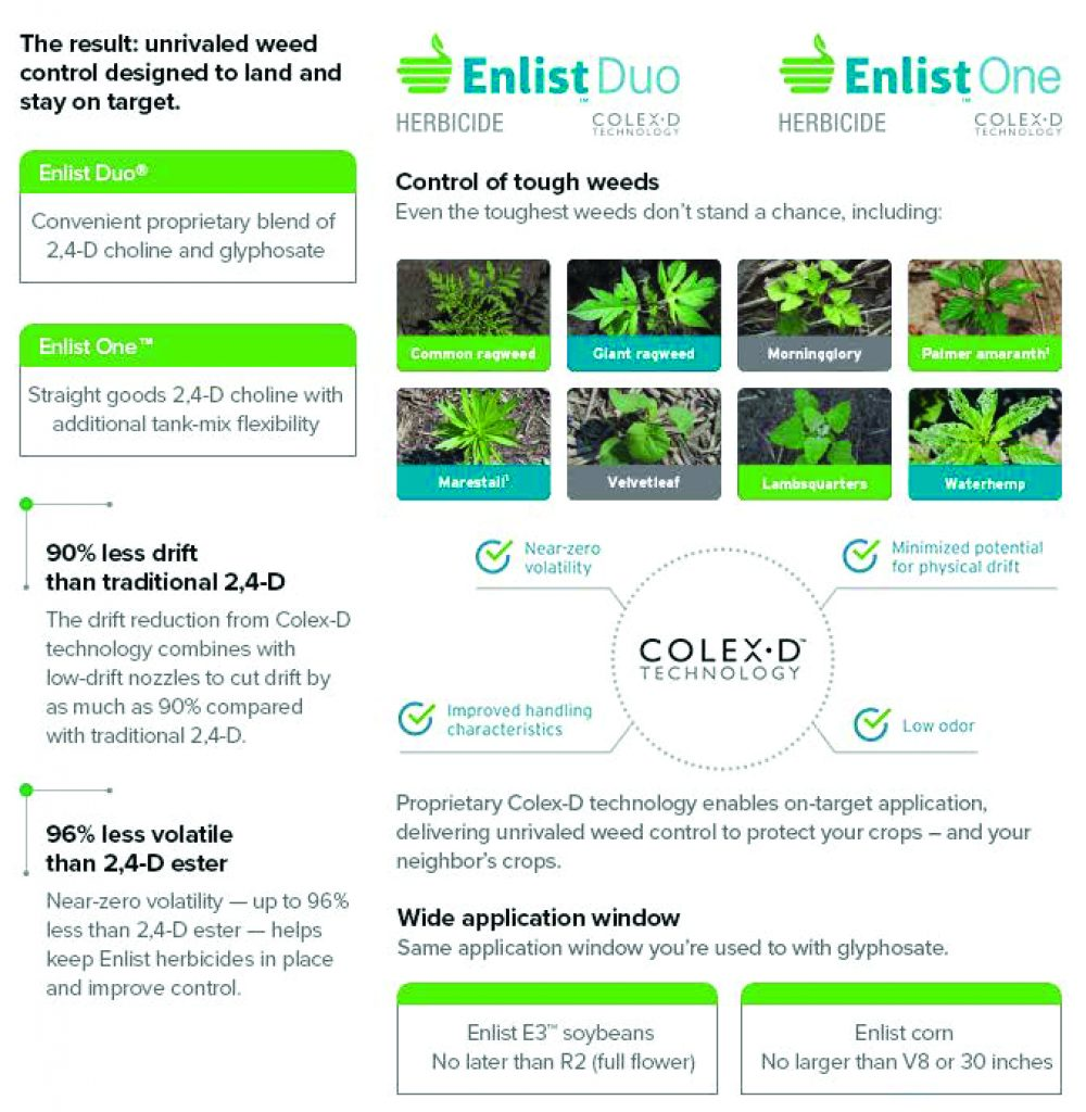 Order your Enlist soybeans from Latham Seeds