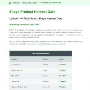 Latham Silage Hybrid Results