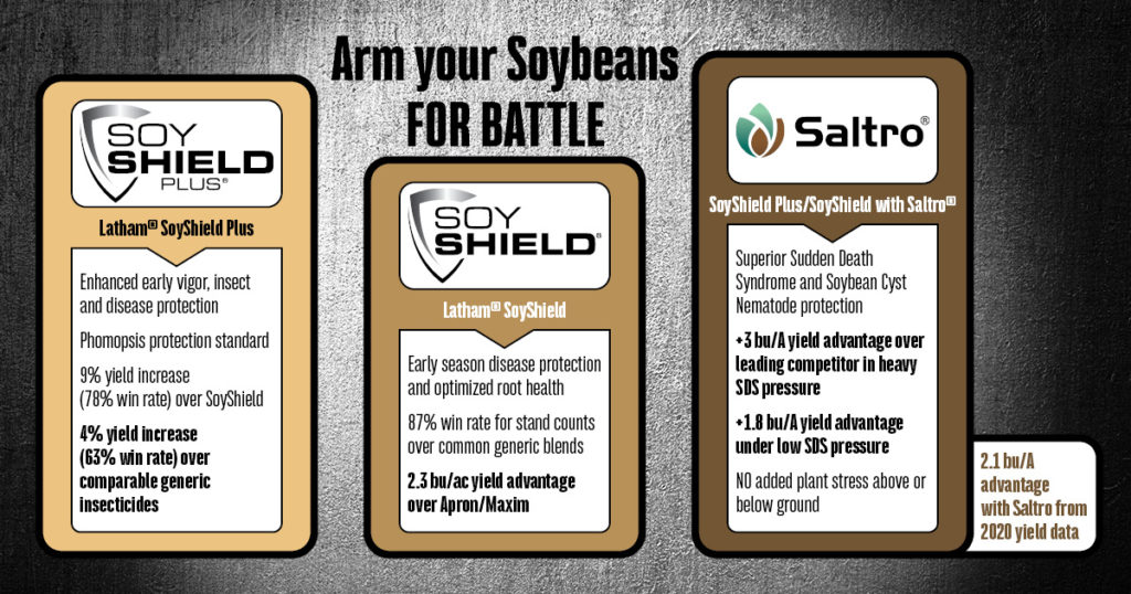 SoyShield Seed treatment infographic